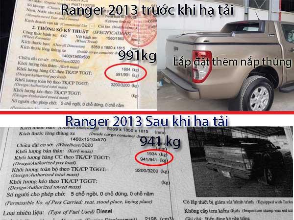 Ford Ranger trước và sau khi hạ tải